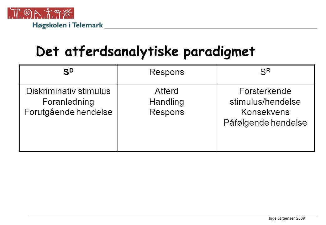 Inge Jørgensen 2009 Det atferdsanalytiske paradigmet SDSD ResponsSRSR Diskriminativ stimulus Foranledning Forutgående hendelse Atferd Handling Respons