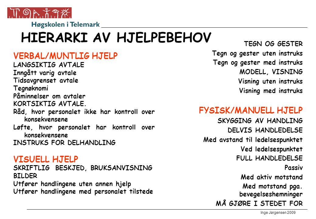 Inge Jørgensen 2009 HIERARKI AV HJELPEBEHOV VERBAL/MUNTLIG HJELP LANGSIKTIG AVTALE Inngått varig avtale Tidsavgrenset avtale Tegnøknomi Påminnelser om