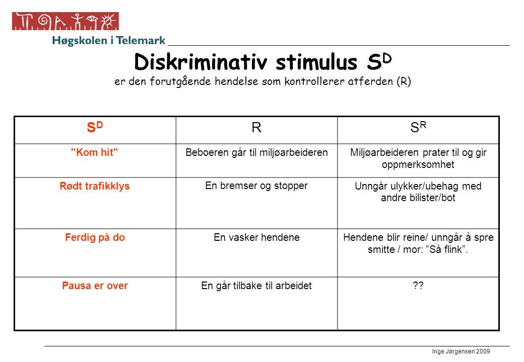Inge Jørgensen 2009 Diskriminativ stimulus S D er den forutgående hendelse som kontrollerer atferden (R) SDSD RSRSR