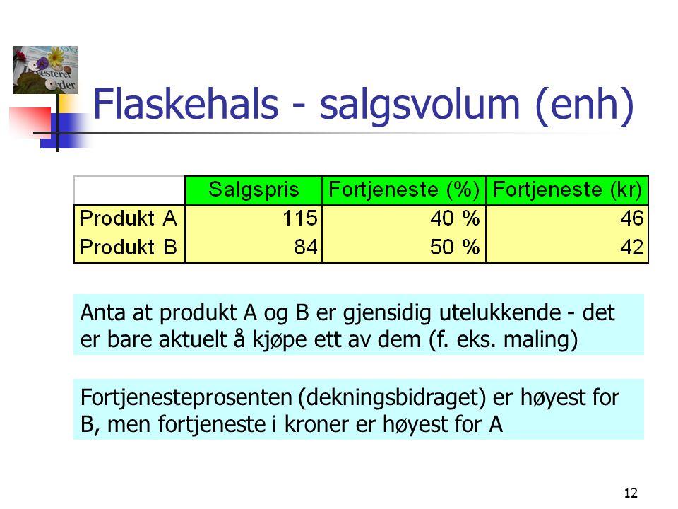 12 Flaskehals - salgsvolum (enh) Anta at produkt A og B er gjensidig utelukkende - det er bare aktuelt å kjøpe ett av dem (f. eks. maling) Fortjeneste