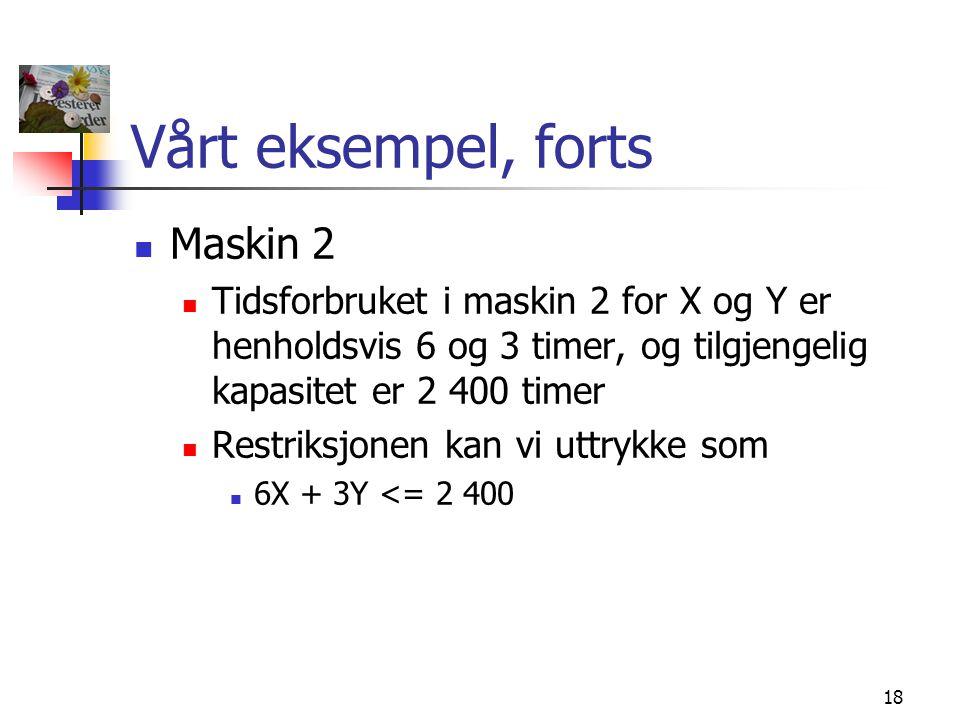 18 Vårt eksempel, forts  Maskin 2  Tidsforbruket i maskin 2 for X og Y er henholdsvis 6 og 3 timer, og tilgjengelig kapasitet er 2 400 timer  Restr