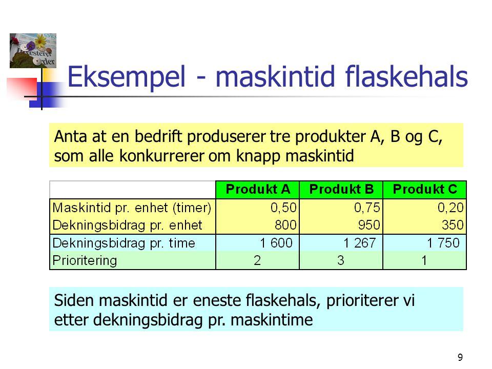 9 Eksempel - maskintid flaskehals Anta at en bedrift produserer tre produkter A, B og C, som alle konkurrerer om knapp maskintid Siden maskintid er en