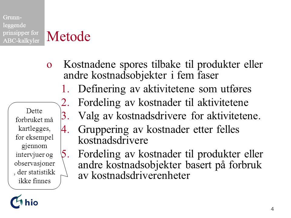 Grunn- leggende prinsipper for ABC-kalkyler 4 Metode oKostnadene spores tilbake til produkter eller andre kostnadsobjekter i fem faser 1.Definering av
