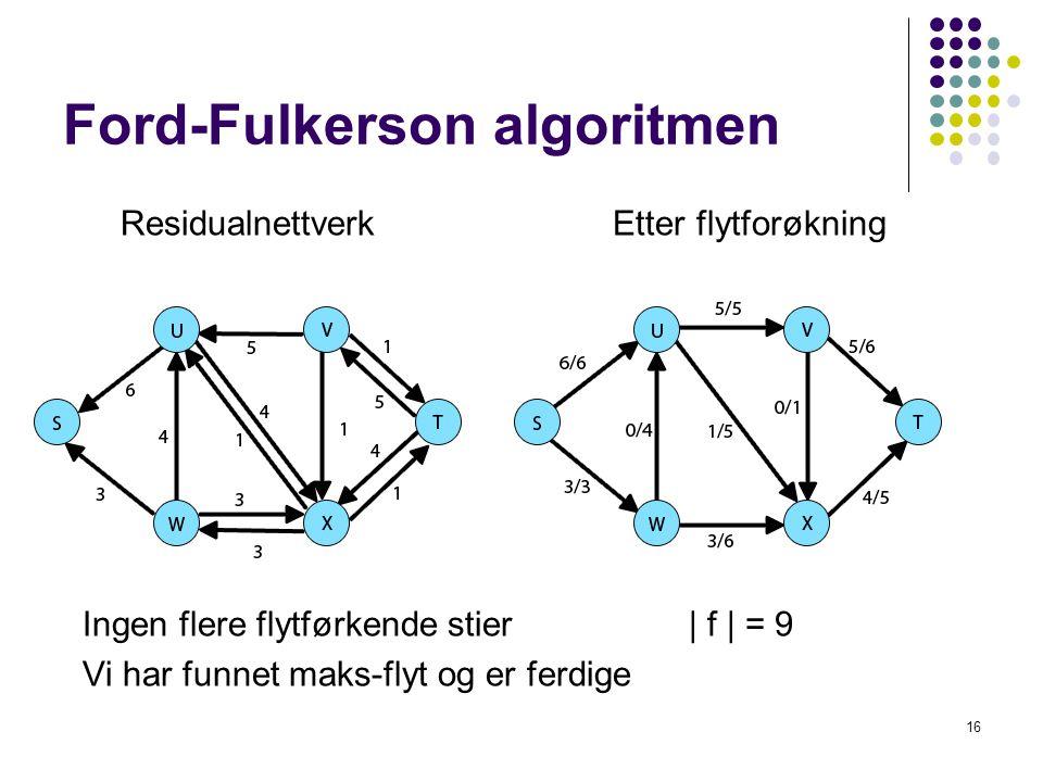 Ford-Fulkerson algoritmen 16 Residualnettverk Etter flytforøkning Ingen flere flytførkende stier| f | = 9 Vi har funnet maks-flyt og er ferdige