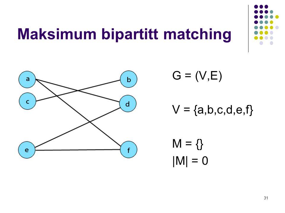 Maksimum bipartitt matching 31 G = (V,E) V = {a,b,c,d,e,f} M = {} |M| = 0
