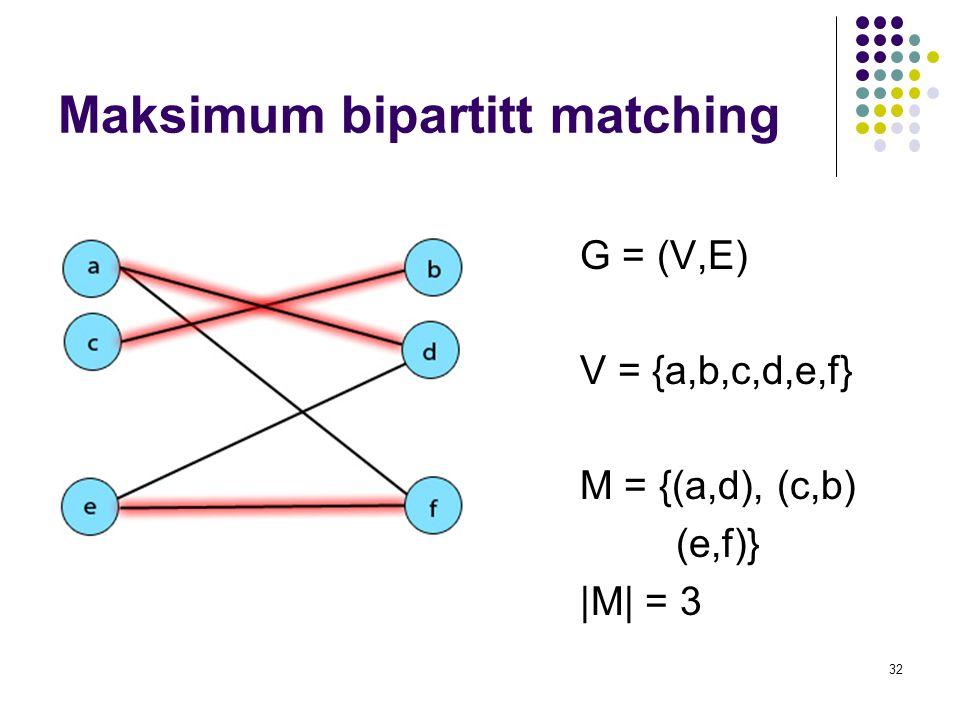 Maksimum bipartitt matching 32 G = (V,E) V = {a,b,c,d,e,f} M = {(a,d), (c,b) (e,f)} |M| = 3