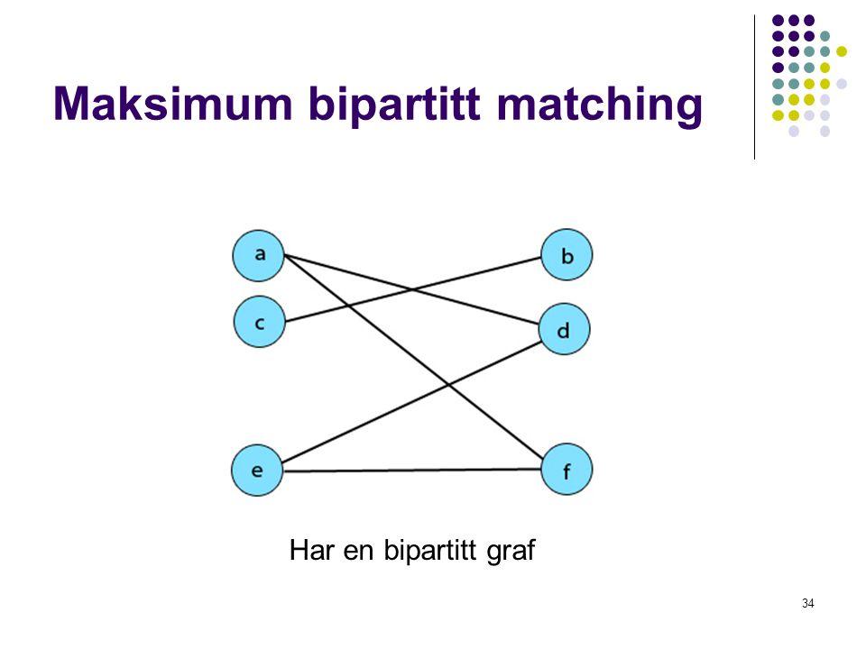 Maksimum bipartitt matching 34 Har en bipartitt graf