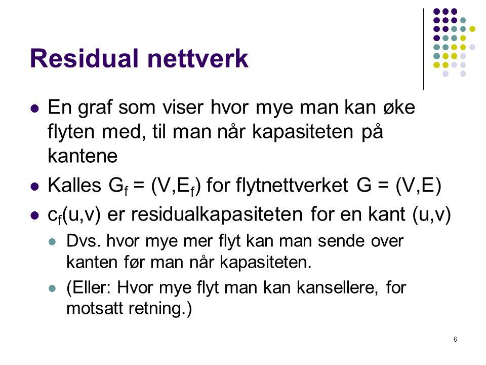 Residual nettverk  c f (u,v) = c(u,v) – f(u,v)  der f(u,v) er flyten for kanten (u,v) c(u,v) = 7f(u,v) = 3 c f (u,v) = 7 – 3 = 4 c(v,u) = 0 f(v,u) = -3c f (v,u) = 0 – (-3) = 3 7