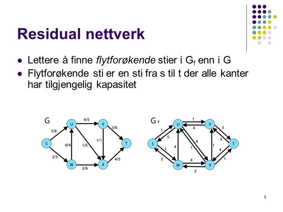 Edmonds-Karps algoritme Edmonds-Karp(G, s, t) sett all flyt til 0 bruk BFS og finn korteste sti p, som går fra fra s til t i G f c f (p) = min{ c f (u,v) : (u,v) i p } for hver (u,v) i p f[u,v] = f[u,v] + c f (p) f[v,u] = -f[u,v] 19 p er en flytforøkende sti c f (p) er residualkapasiteten til den minste kanten i p  Kjøretid O(V*E 2 )