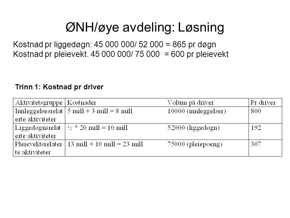 ØNH/øye avdeling: Løsning Kostnad pr liggedøgn: 45 000 000/ 52 000 = 865 pr døgn Kostnad pr pleievekt. 45 000 000/ 75 000 = 600 pr pleievekt Trinn 1: