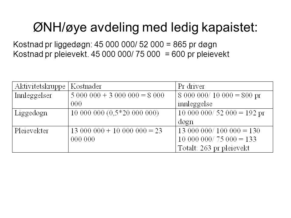 ØNH/øye avdeling med ledig kapaistet: Kostnad pr liggedøgn: 45 000 000/ 52 000 = 865 pr døgn Kostnad pr pleievekt. 45 000 000/ 75 000 = 600 pr pleieve