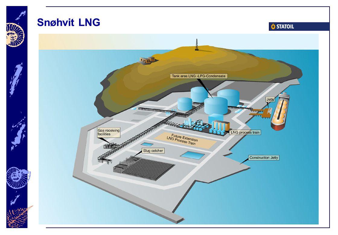 Snøhvit LNG