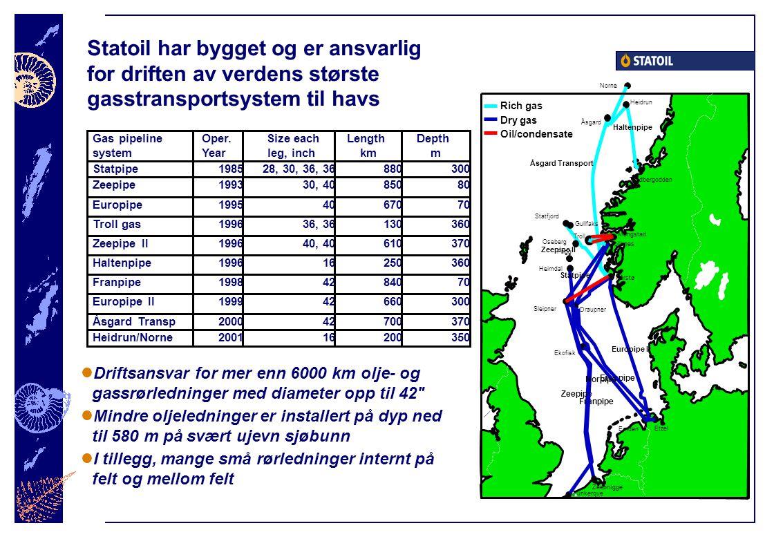 Statoil har bygget og er ansvarlig for driften av verdens største gasstransportsystem til havs Gas pipeline system Oper. Year Size each leg, inch Leng