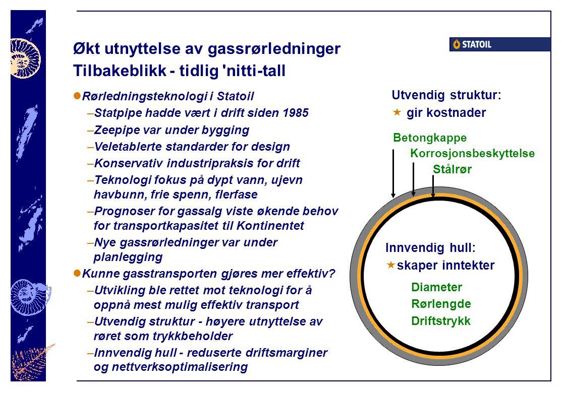 Økt utnyttelse av gassrørledninger Tilbakeblikk - tidlig 'nitti-tall Korrosjonsbeskyttelse Betongkappe Stålrør Innvendig hull:  skaper inntekter Utve