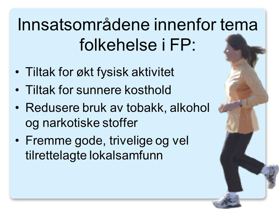 Innsatsområdene innenfor tema folkehelse i FP: •Tiltak for økt fysisk aktivitet •Tiltak for sunnere kosthold •Redusere bruk av tobakk, alkohol og nark