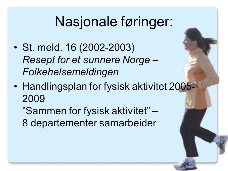 """Nasjonale føringer: •St. meld. 16 (2002-2003) Resept for et sunnere Norge – Folkehelsemeldingen •Handlingsplan for fysisk aktivitet 2005- 2009 """"Sammen"""
