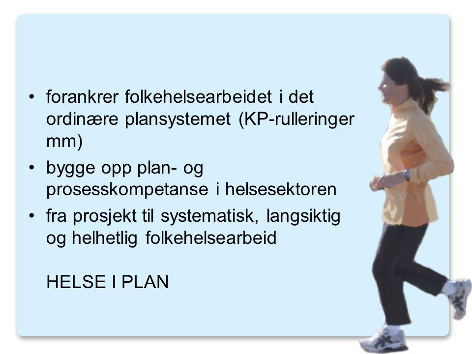 •forankrer folkehelsearbeidet i det ordinære plansystemet (KP-rulleringer mm) •bygge opp plan- og prosesskompetanse i helsesektoren •fra prosjekt til systematisk, langsiktig og helhetlig folkehelsearbeid HELSE I PLAN
