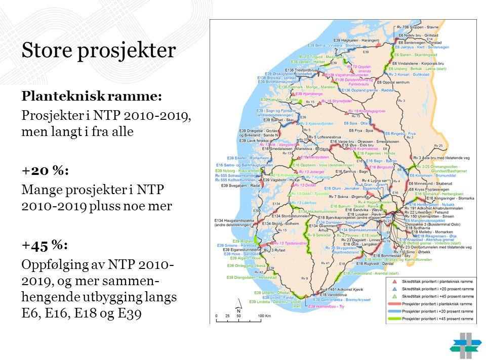 Store prosjekter Planteknisk ramme: Prosjekter i NTP 2010-2019, men langt i fra alle +20 %: Mange prosjekter i NTP 2010-2019 pluss noe mer +45 %: Oppf