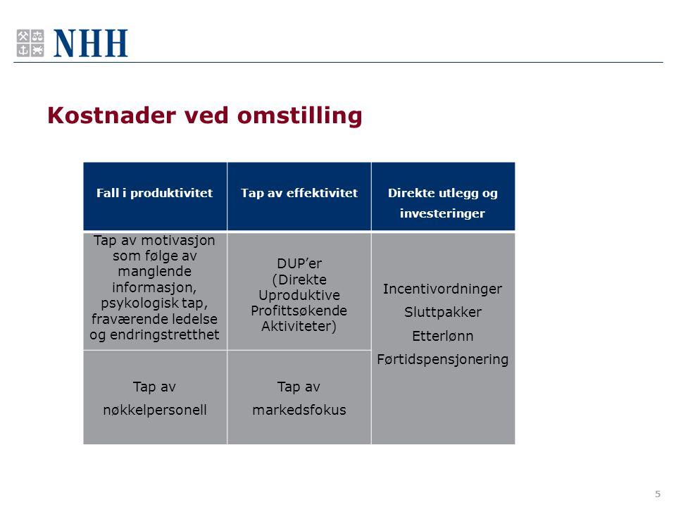 Kostnader ved omstilling 5 Fall i produktivitet Tap av effektivitet Direkte utlegg og investeringer Tap av motivasjon som følge av manglende informasj