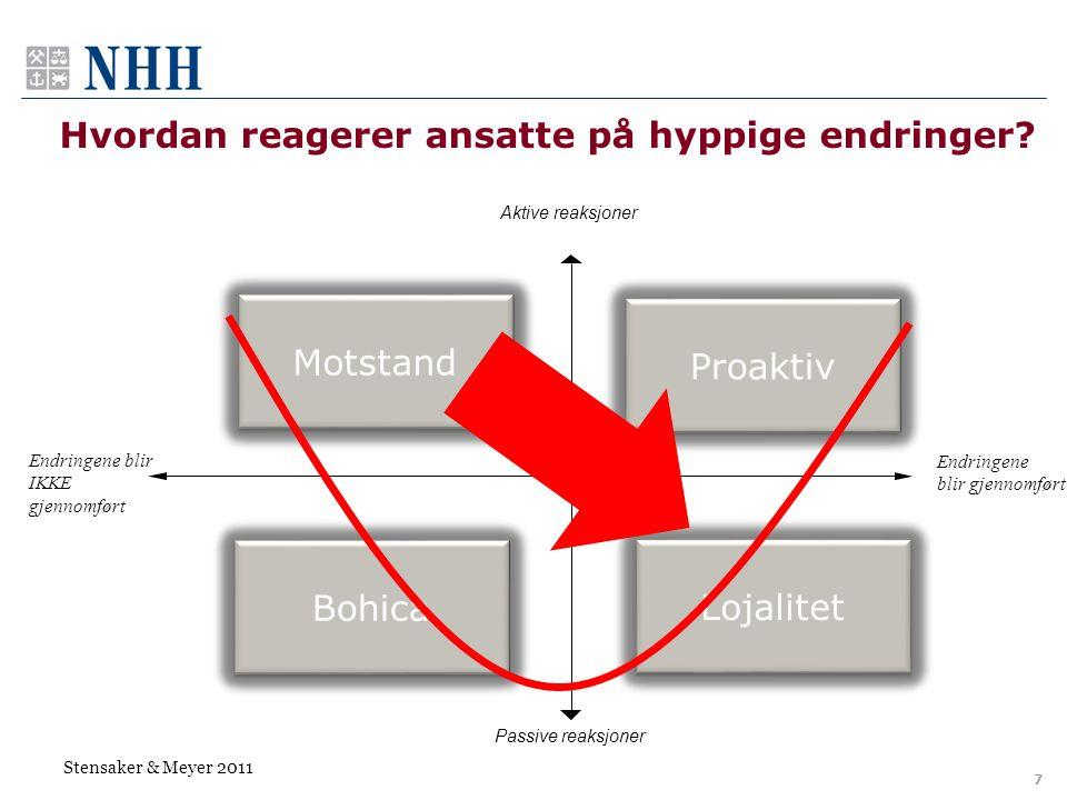 7 Endringene blir gjennomført Endringene blir IKKE gjennomført Hvordan reagerer ansatte på hyppige endringer? Aktive reaksjoner Passive reaksjoner Pro