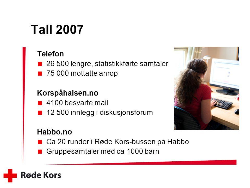 Tall 2007 Telefon 26 500 lengre, statistikkførte samtaler 75 000 mottatte anrop Korspåhalsen.no 4100 besvarte mail 12 500 innlegg i diskusjonsforum Habbo.no Ca 20 runder i Røde Kors-bussen på Habbo Gruppesamtaler med ca 1000 barn