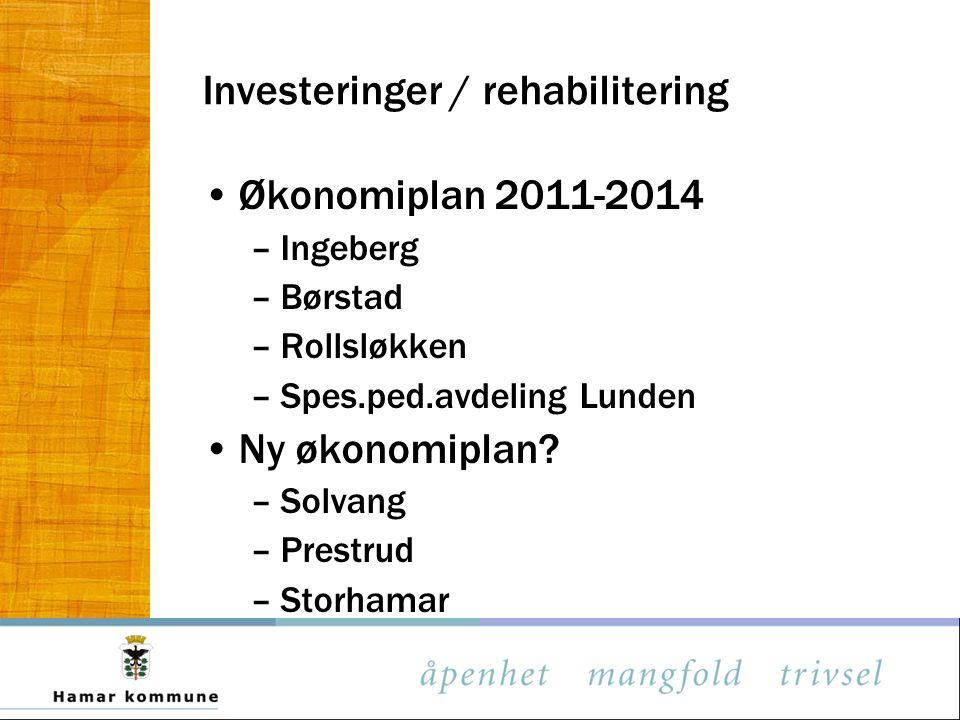 Investeringer / rehabilitering •Økonomiplan 2011-2014 –Ingeberg –Børstad –Rollsløkken –Spes.ped.avdeling Lunden •Ny økonomiplan? –Solvang –Prestrud –S