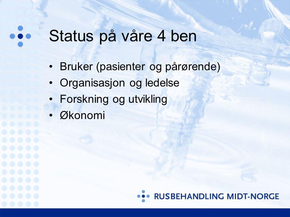 Status på våre 4 ben •Bruker (pasienter og pårørende) •Organisasjon og ledelse •Forskning og utvikling •Økonomi