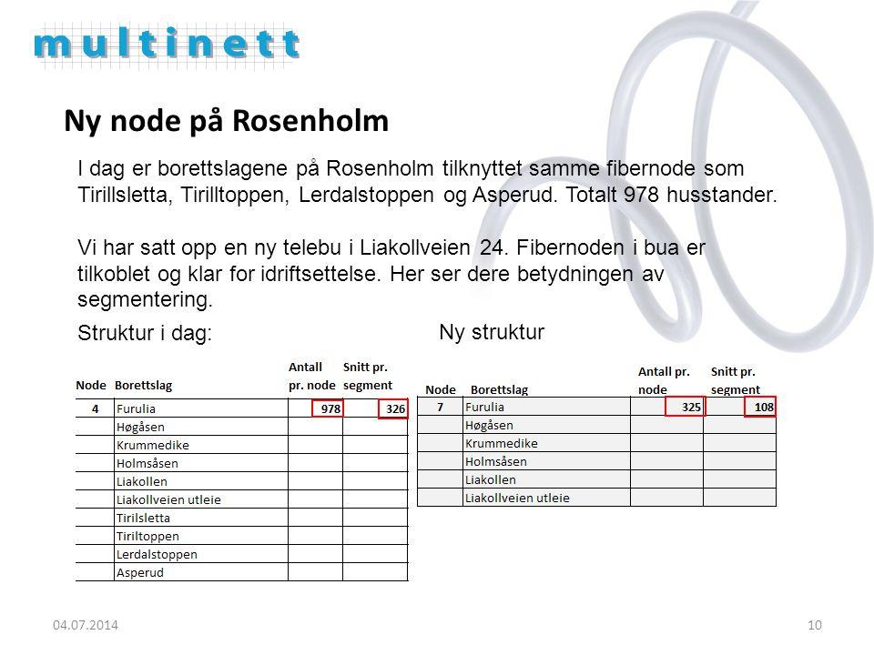 04.07.201410 Ny node på Rosenholm I dag er borettslagene på Rosenholm tilknyttet samme fibernode som Tirillsletta, Tirilltoppen, Lerdalstoppen og Asperud.