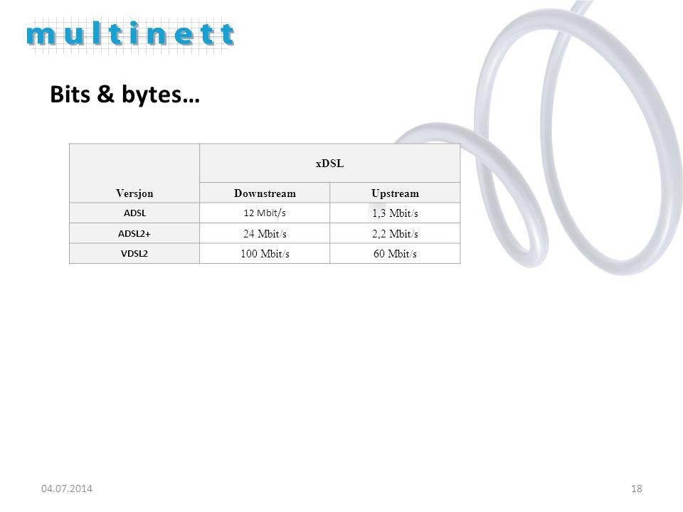 18 Bits & bytes… Versjon xDSL DownstreamUpstream ADSL12 Mbit/s 1,3 Mbit/s ADSL2+ 24 Mbit/s2,2 Mbit/s VDSL2 100 Mbit/s60 Mbit/s