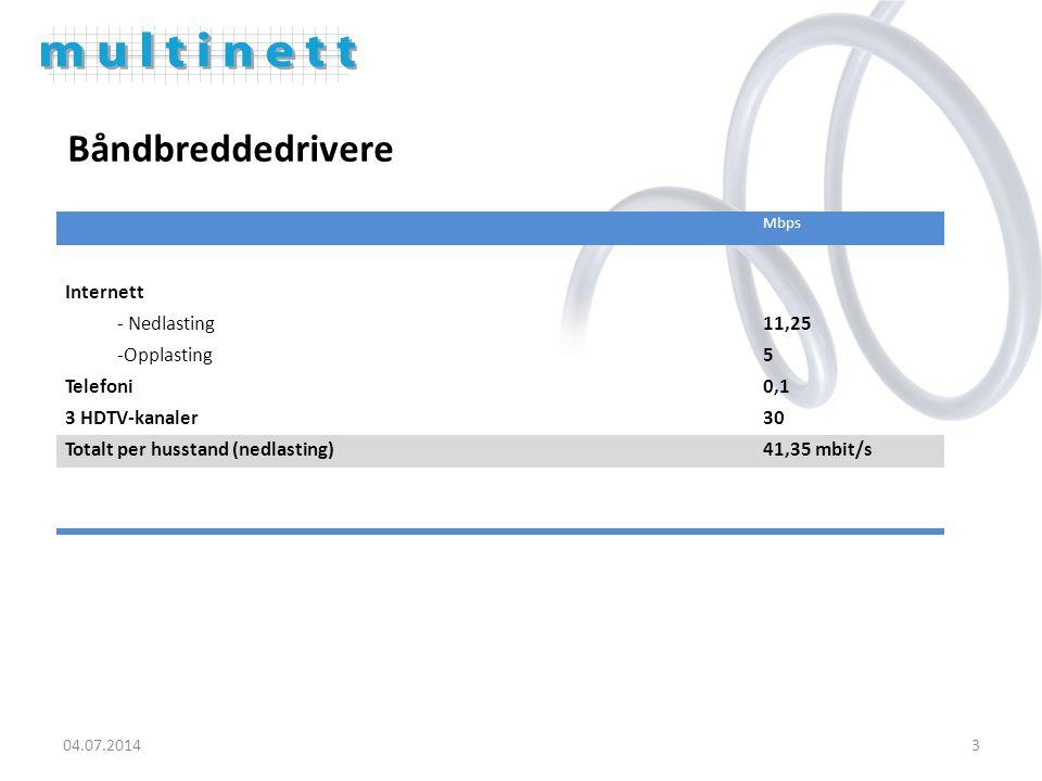 3 Mbps Internett - Nedlasting11,25 -Opplasting5 Telefoni0,1 3 HDTV-kanaler30 Totalt per husstand (nedlasting)41,35 mbit/s Båndbreddedrivere