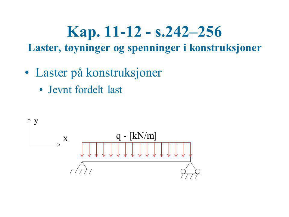 Kap. 11-12 - s.242–256 Laster, tøyninger og spenninger i konstruksjoner •Laster på konstruksjoner •Jevnt fordelt last y x q -  kN/m 