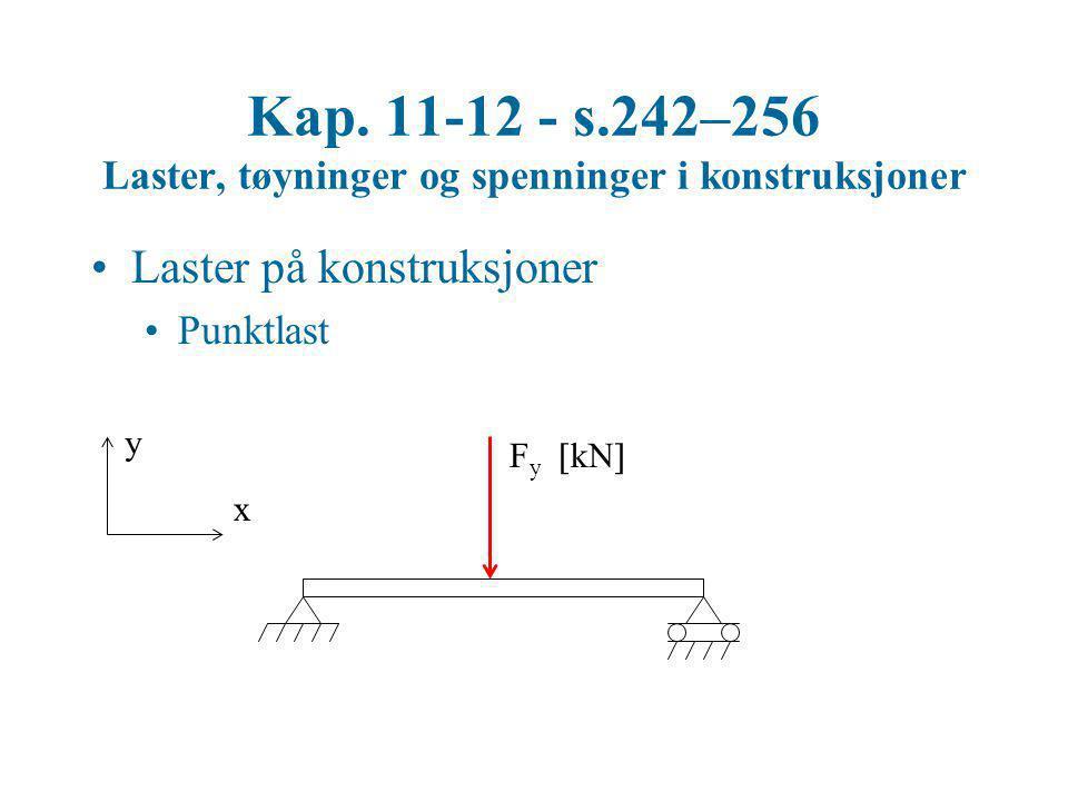 Kap. 11-12 - s.242–256 Laster, tøyninger og spenninger i konstruksjoner •Laster på konstruksjoner •Punktlast y x F y  kN 