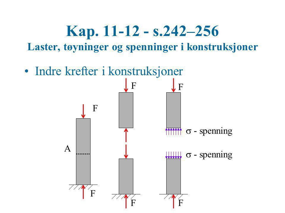 Kap. 11-12 - s.242–256 Laster, tøyninger og spenninger i konstruksjoner •Indre krefter i konstruksjoner F F F F FF  - spenning A