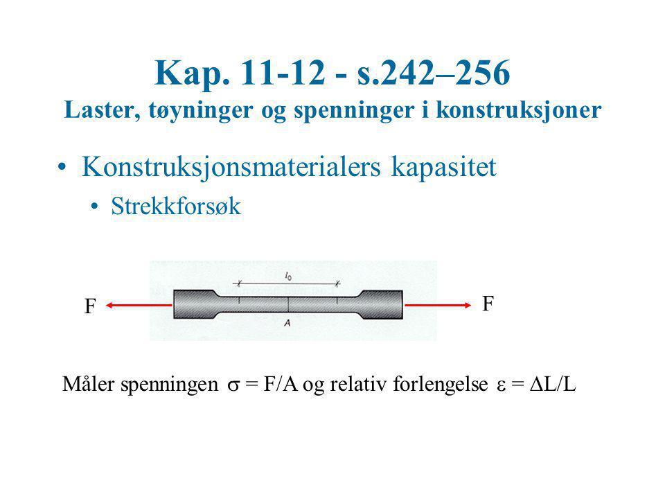 Kap. 11-12 - s.242–256 Laster, tøyninger og spenninger i konstruksjoner •Konstruksjonsmaterialers kapasitet •Strekkforsøk F F Måler spenningen  = F/A