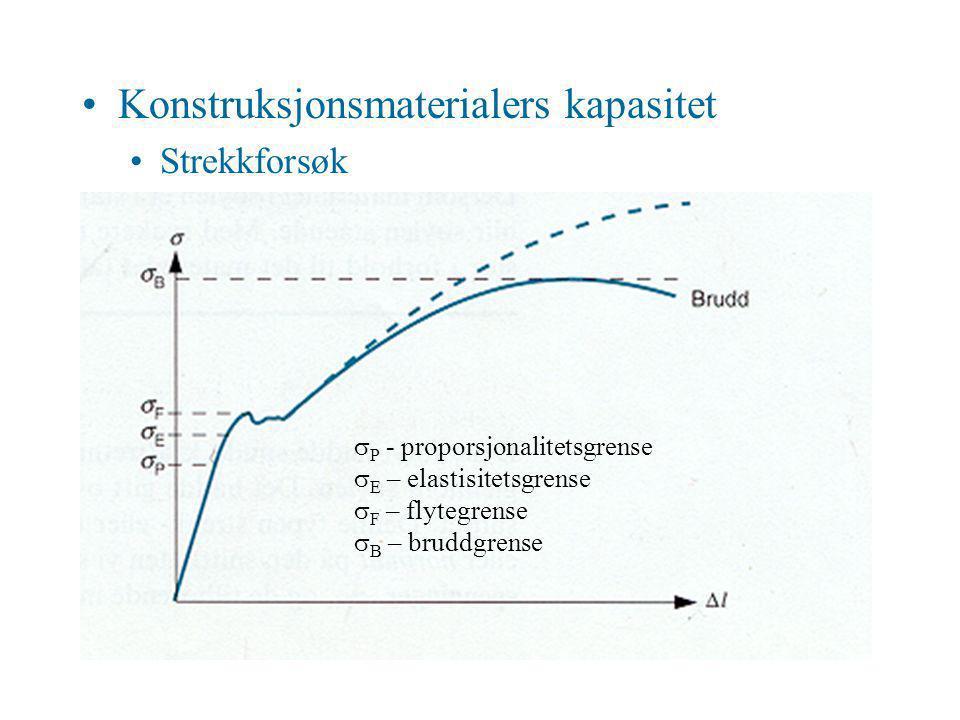 •Konstruksjonsmaterialers kapasitet •Strekkforsøk  P - proporsjonalitetsgrense  E – elastisitetsgrense  F – flytegrense  B – bruddgrense