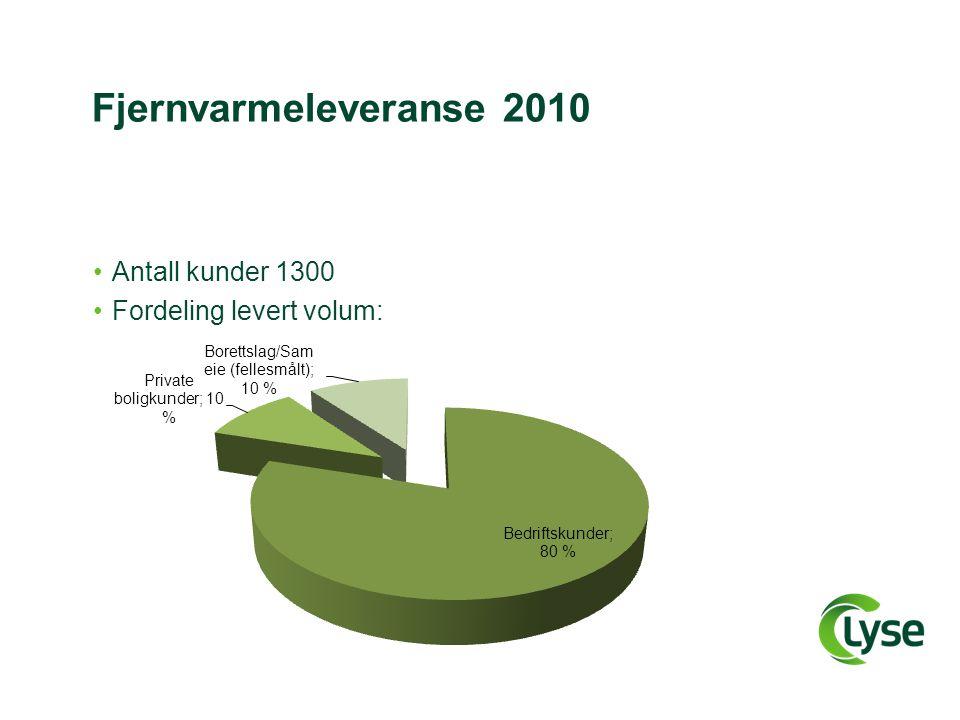 Fjernvarmeleveranse 2010 •Antall kunder 1300 •Fordeling levert volum: