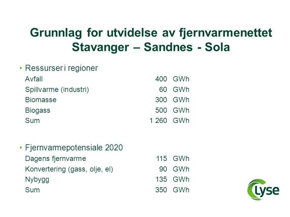 Grunnlag for utvidelse av fjernvarmenettet Stavanger – Sandnes - Sola •Fjernvarmepotensiale 2020 Dagens fjernvarme115GWh Konvertering (gass, olje, el)