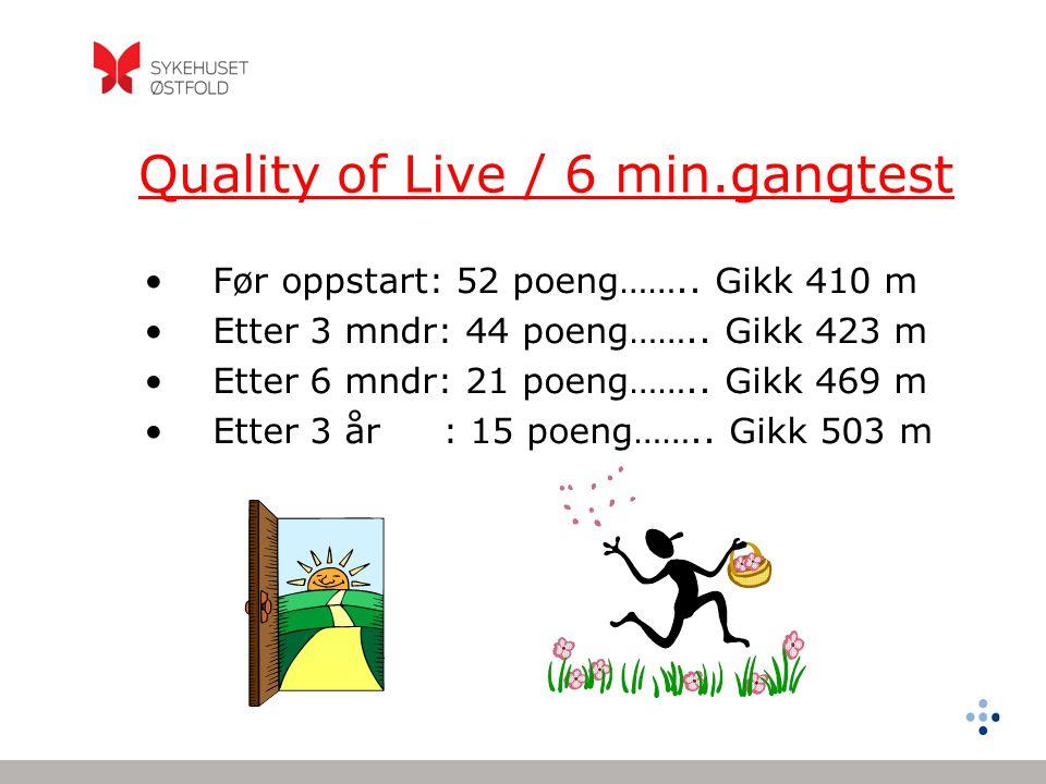 Quality of Live / 6 min.gangtest •Før oppstart: 52 poeng…….. Gikk 410 m •Etter 3 mndr: 44 poeng…….. Gikk 423 m •Etter 6 mndr: 21 poeng…….. Gikk 469 m