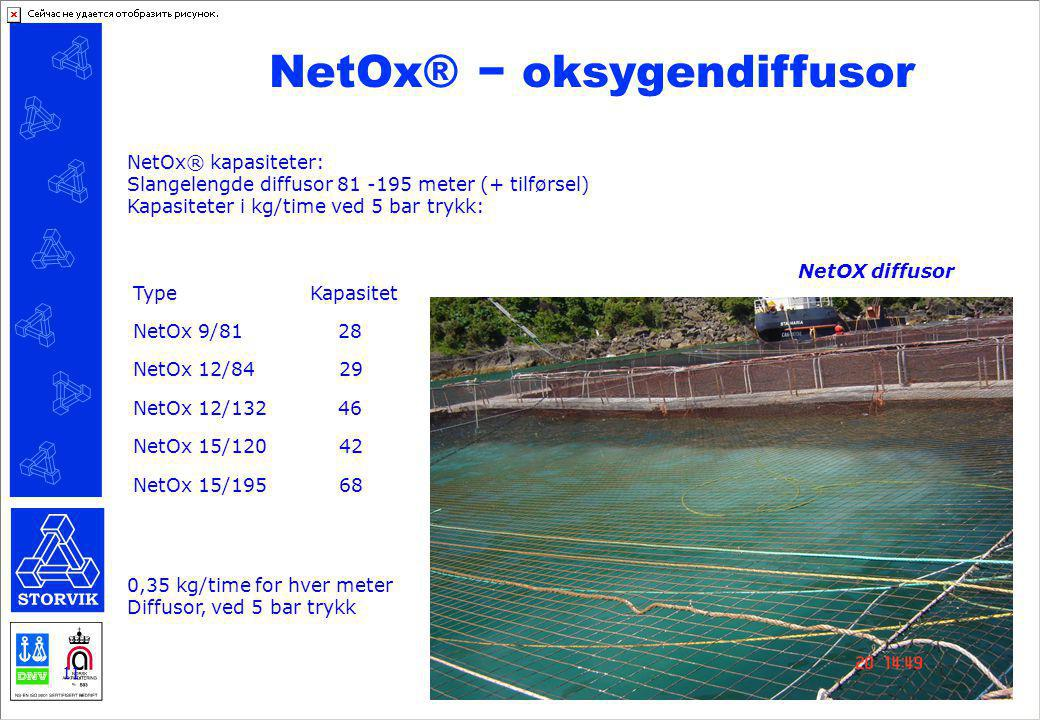 11 NetOX diffusor NetOx® − oksygendiffusor NetOx® kapasiteter: Slangelengde diffusor 81 -195 meter (+ tilførsel) Kapasiteter i kg/time ved 5 bar trykk: Type Kapasitet NetOx 9/81 28 NetOx 12/8429 NetOx 12/132 46 NetOx 15/12042 NetOx 15/19568 0,35 kg/time for hver meter Diffusor, ved 5 bar trykk