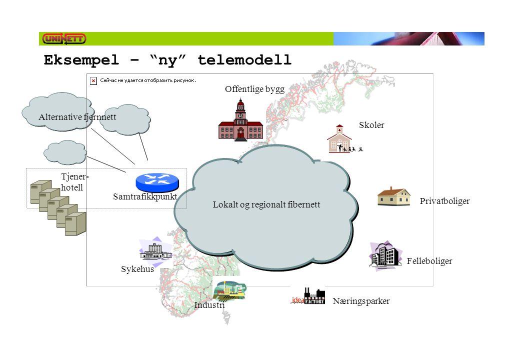 Ny regional telemodell, 4 aktivitetsområder Regionale samtrafikkpunkt Sort fiber Føringsveier Utstyrshotell