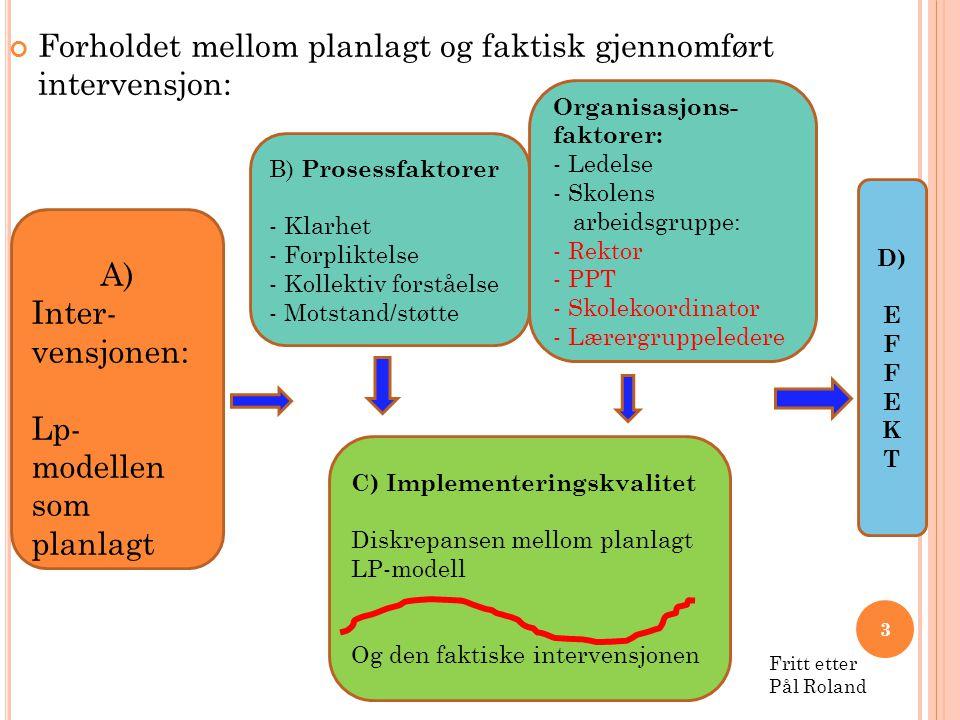 Forholdet mellom planlagt og faktisk gjennomført intervensjon: A) Inter- vensjonen: Lp- modellen som planlagt B) Prosessfaktorer - Klarhet - Forplikte