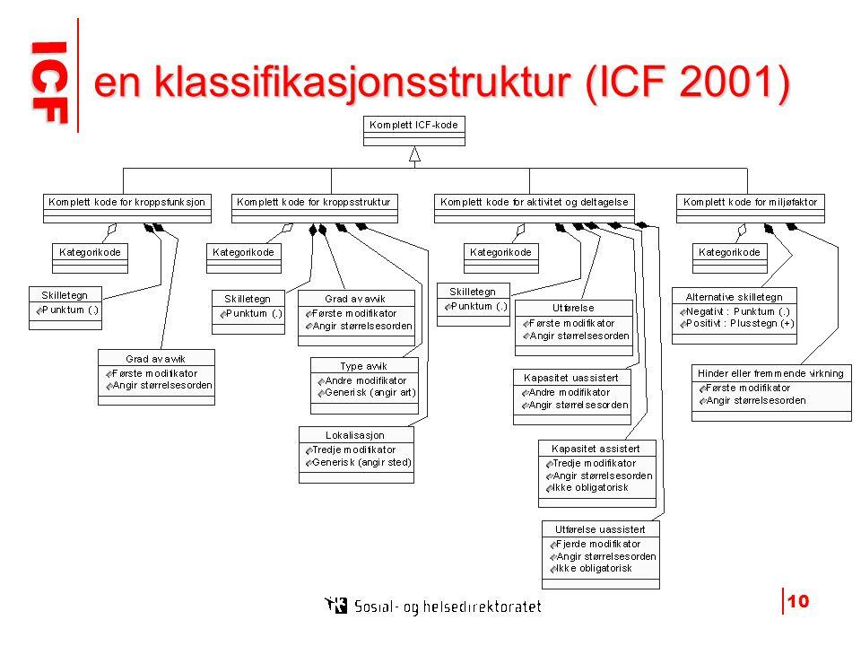 ICF ICF 10 en klassifikasjonsstruktur (ICF 2001)