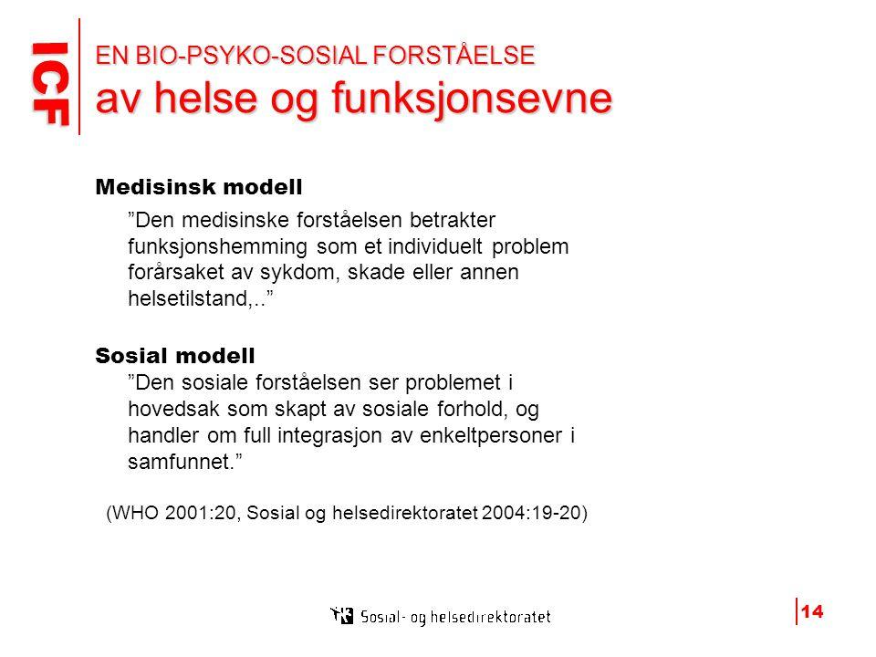 ICF ICF 14 EN BIO-PSYKO-SOSIAL FORSTÅELSE av helse og funksjonsevne Medisinsk modell Den medisinske forståelsen betrakter funksjonshemming som et individuelt problem forårsaket av sykdom, skade eller annen helsetilstand,.. Sosial modell Den sosiale forståelsen ser problemet i hovedsak som skapt av sosiale forhold, og handler om full integrasjon av enkeltpersoner i samfunnet. (WHO 2001:20, Sosial og helsedirektoratet 2004:19-20)