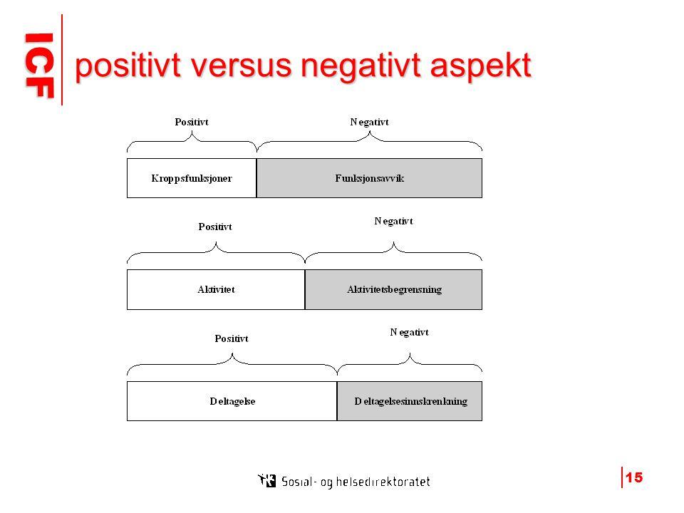 ICF ICF 15 positivt versus negativt aspekt