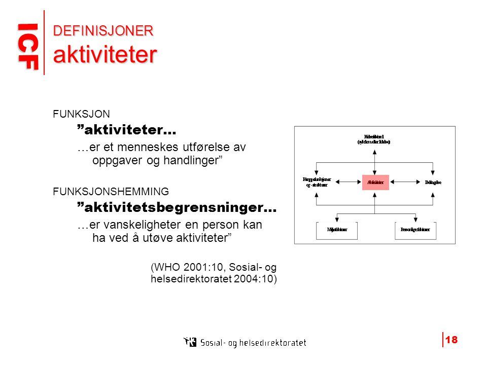 """ICF ICF 18 DEFINISJONER aktiviteter FUNKSJON """"aktiviteter… …er et menneskes utførelse av oppgaver og handlinger"""" FUNKSJONSHEMMING """"aktivitetsbegrensni"""