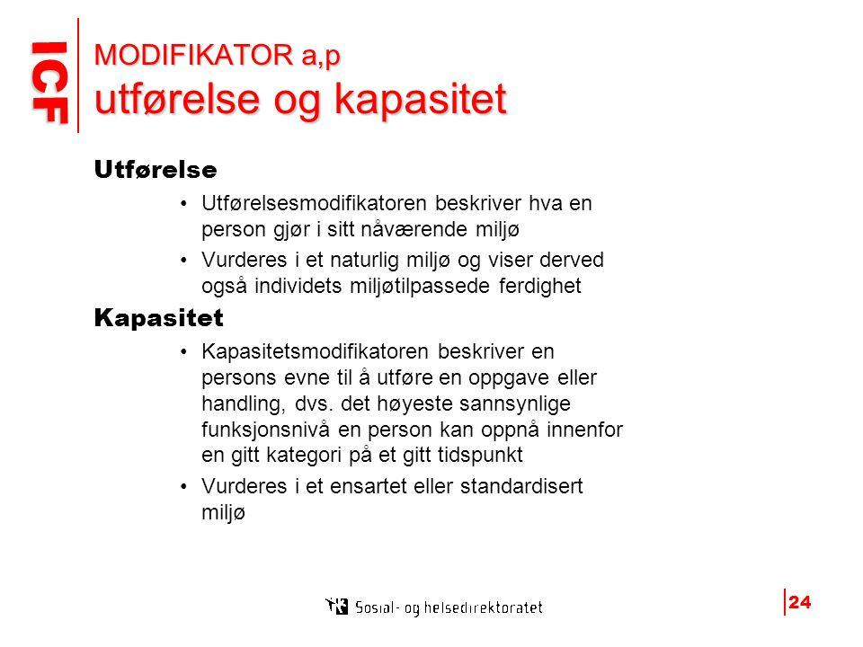 ICF ICF 24 MODIFIKATOR a,p utførelse og kapasitet Utførelse •Utførelsesmodifikatoren beskriver hva en person gjør i sitt nåværende miljø •Vurderes i e