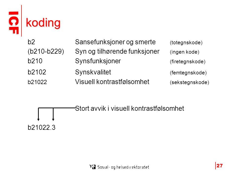 ICF ICF 27 koding b2Sansefunksjoner og smerte (totegnskode) (b210-b229)Syn og tilhørende funksjoner (ingen kode) b210Synsfunksjoner (firetegnskode) b2102Synskvalitet (femtegnskode) b21022 Visuell kontrastfølsomhet (sekstegnskode) Stort avvik i visuell kontrastfølsomhet b21022.3