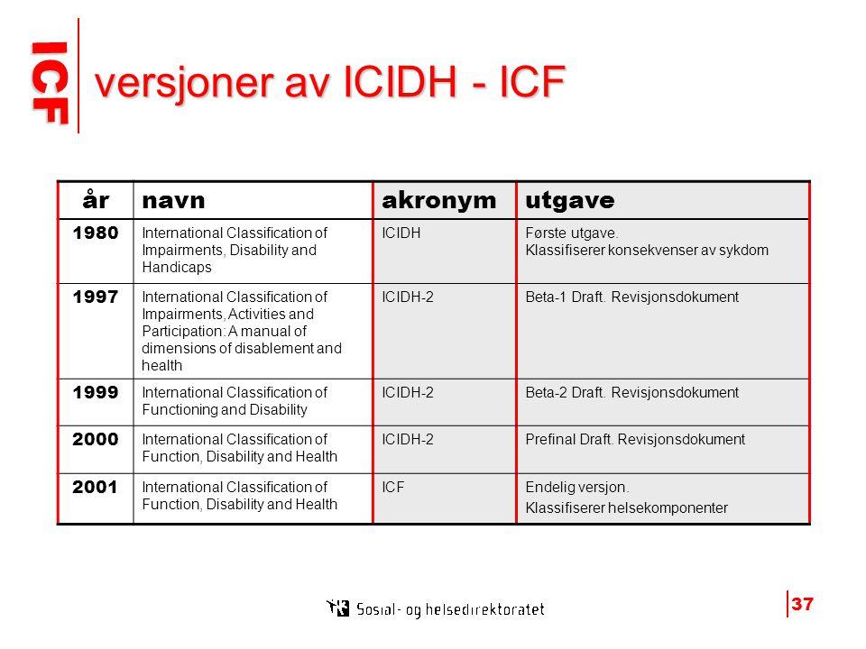 ICF ICF 37 versjoner av ICIDH - ICF årnavnakronymutgave 1980 International Classification of Impairments, Disability and Handicaps ICIDHFørste utgave.