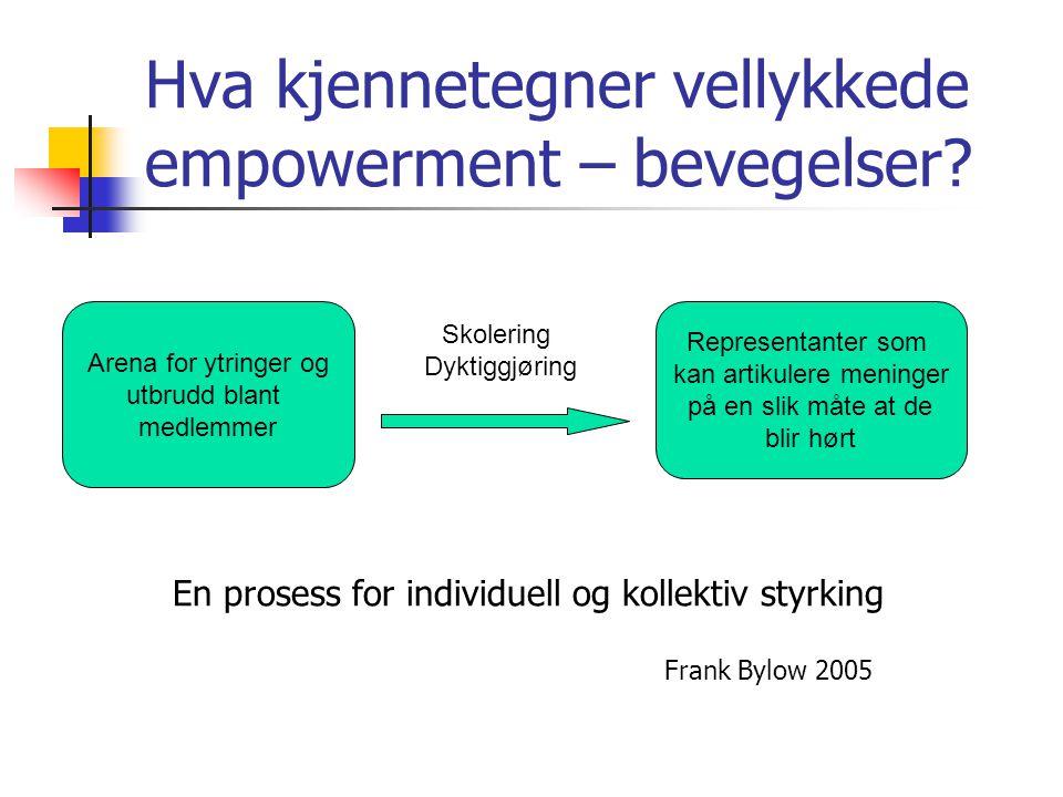 Hva kjennetegner vellykkede empowerment – bevegelser? Arena for ytringer og utbrudd blant medlemmer Representanter som kan artikulere meninger på en s