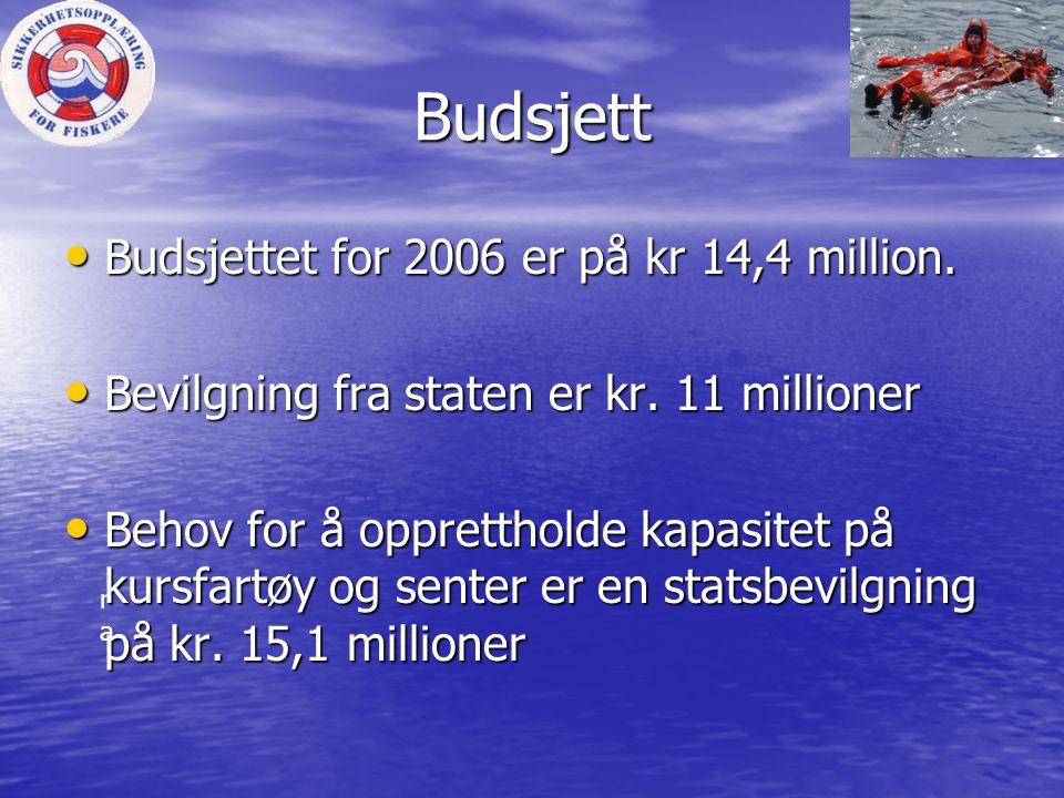 Budsjett • Budsjettet for 2006 er på kr 14,4 million. • Bevilgning fra staten er kr. 11 millioner • Behov for å opprettholde kapasitet på kursfartøy o